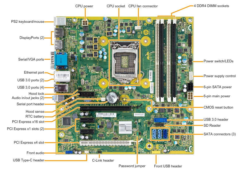 800 G2 SFF System Board Viewer.jpg