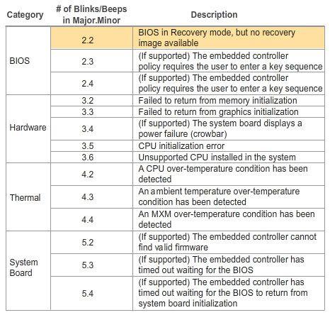 LED Diagnostic Codes new.jpg