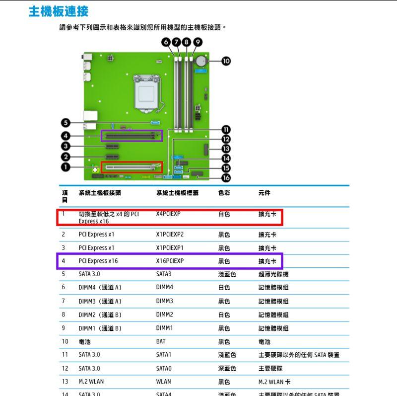 PCI Express.jpg