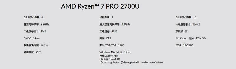 AMD 官方资料