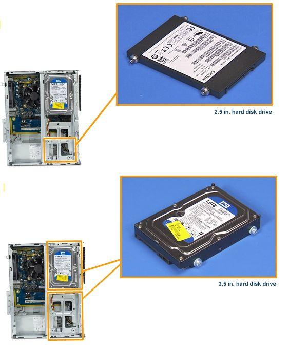 HP 280 G3 MT 硬盘位
