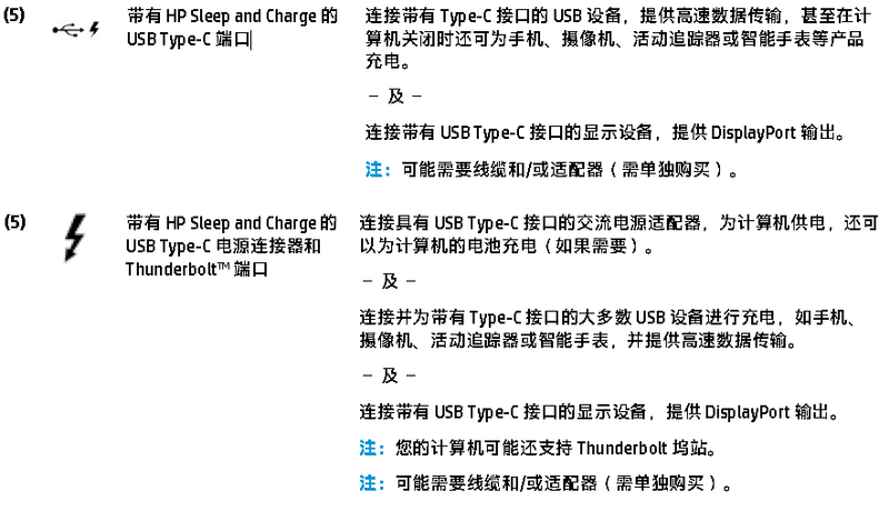 带有 HP Sleep and Charge 的 USB Type-C 端口.png