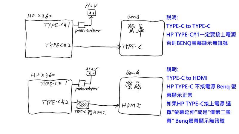HP to BenQ.jpg