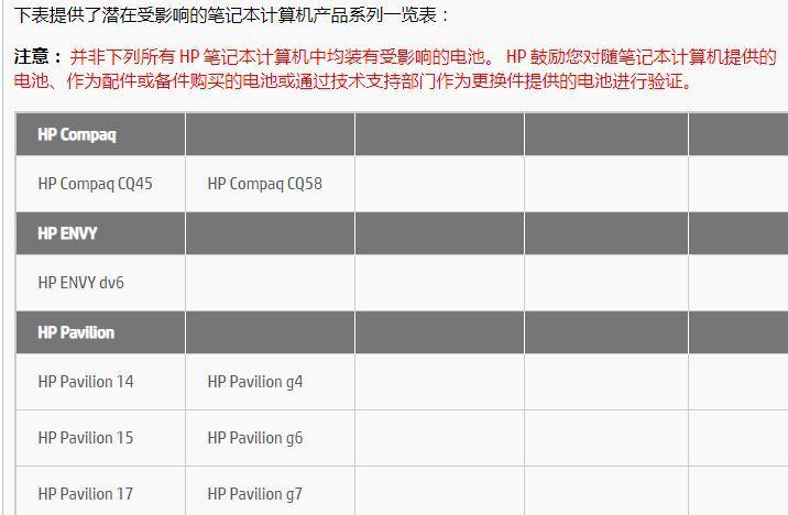 FireShot Screen Capture #325 - 'HP 笔记本计算机电池安全召回和更换计划' - h30686_www3_hp_com__lang=zh-CN.jpg