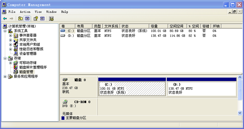 BIOS   3.94