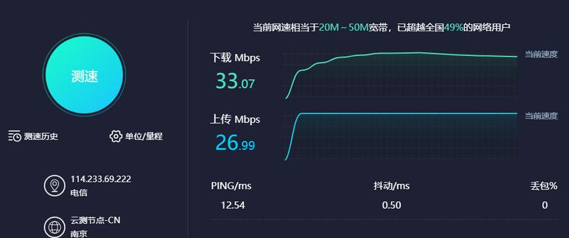 这是能连接上网的测速。