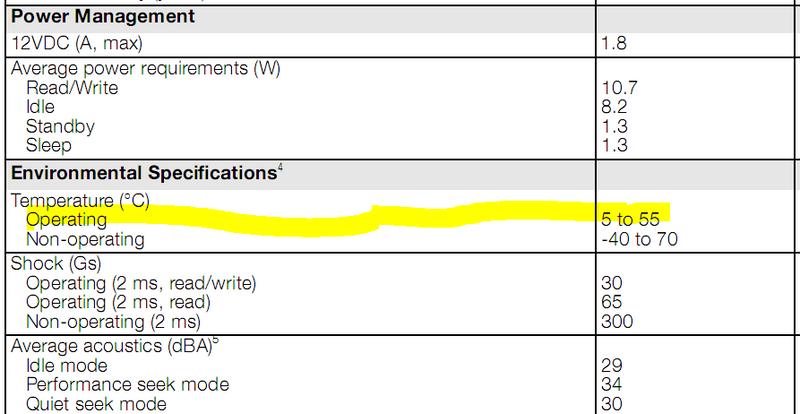 捕获WD RE4 Series Drive Specification Sheet - Environmental Specifications4.PNG